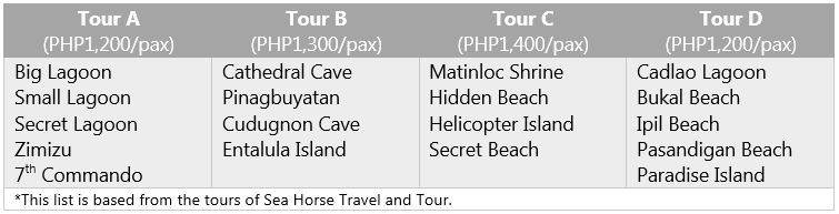 what-to-expect-on-tour-a-in-el-nido-palawan