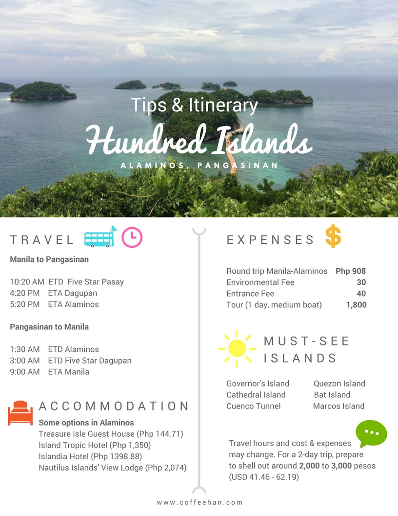 hundred-islands-pangasinan-guide-coffeehan