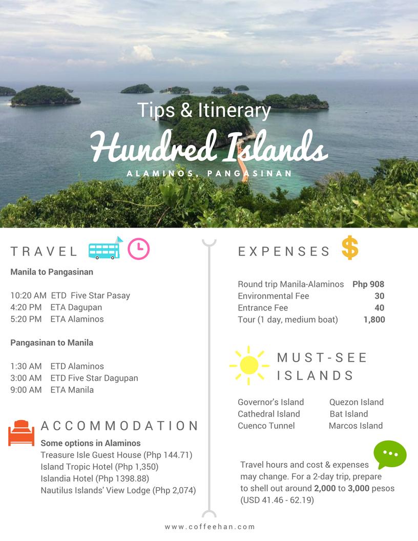 hundred-islands-pangasinan-guide-coffeehan
