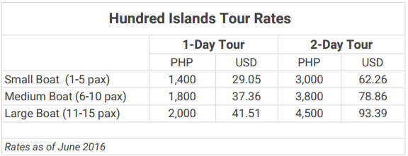 hundred-islands-tour-rates-coffeehan
